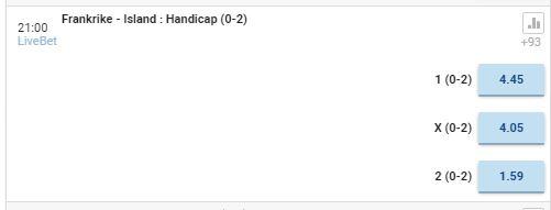 HCP-Island-Frankrike-2-0